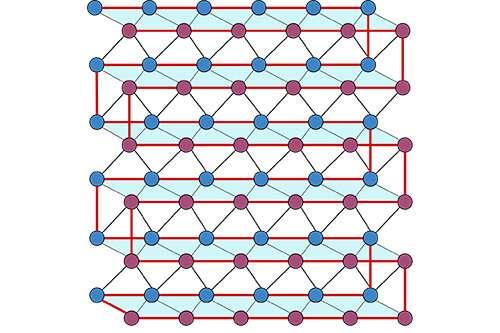 Bristol researchers publish significant step toward quantum advantage