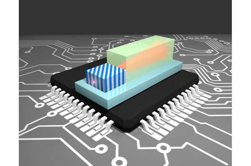 Broadband enhancement relies on precise tilt