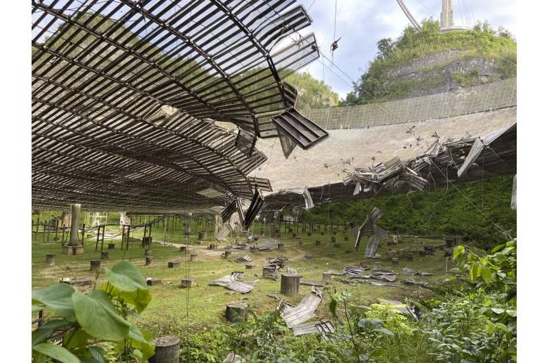 Broken cable damages giant radio telescope in Puerto Rico