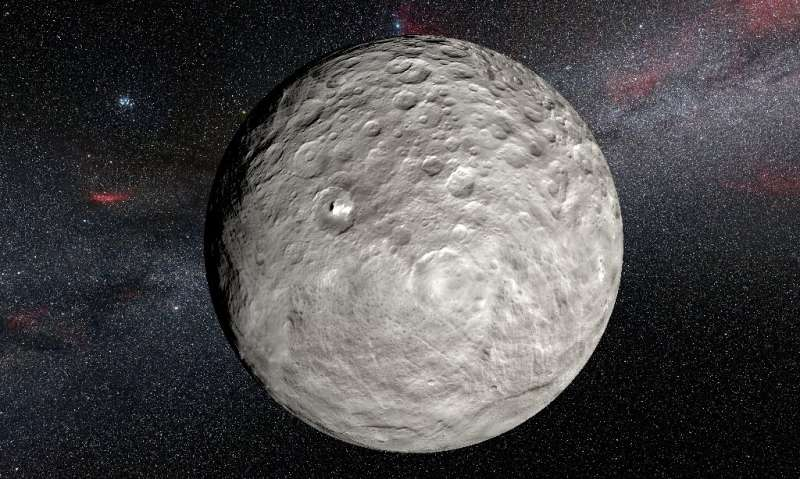 Ceres is the largest object in the asteroid belt between Mars and Jupiter and has its own gravity