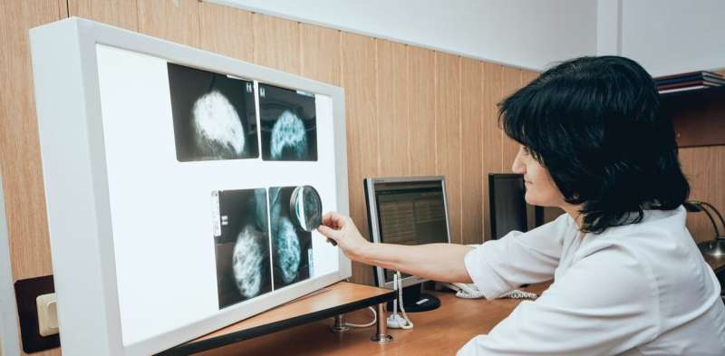 Cervical, breast, heart, bowel: here's what women should be getting screened regularly