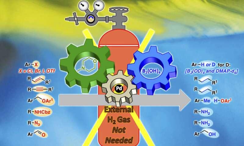 Chemists develop safer hydrogenation processes