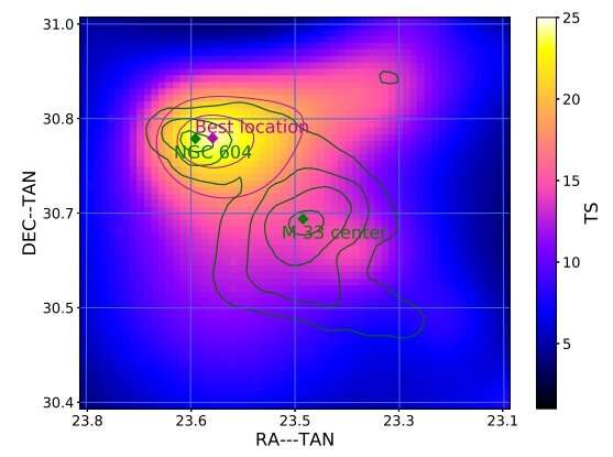 Chinese astronomers detect gamma-ray emission from two star-forming galaxies