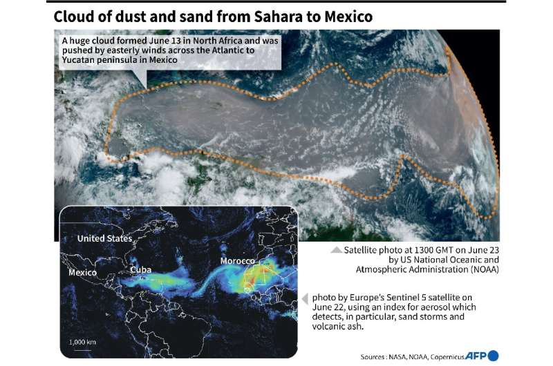 Cloud of dust and sand from Sahara to Mexico
