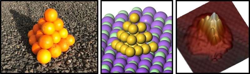 Clusters of gold atoms form peculiar pyramidal shape