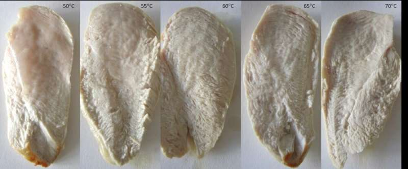 Common ways to cook chicken at home may not ensure safety from pathogens