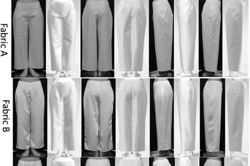 Comparing virtual and actual pants