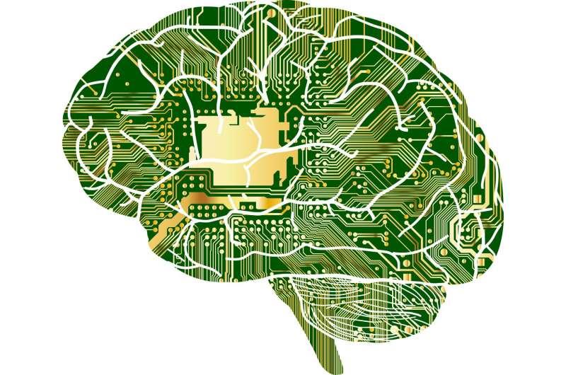 computer psychology