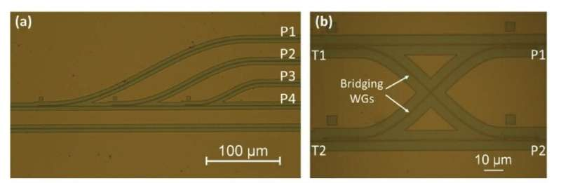 Configurable circuit technology poised to expand silicon photonic applications