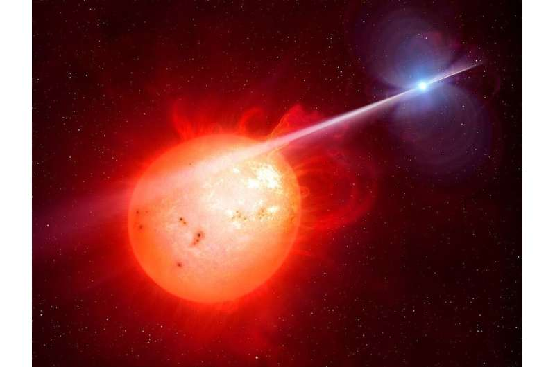 Continuous gravitational waves in X-ray star systems—the search continues