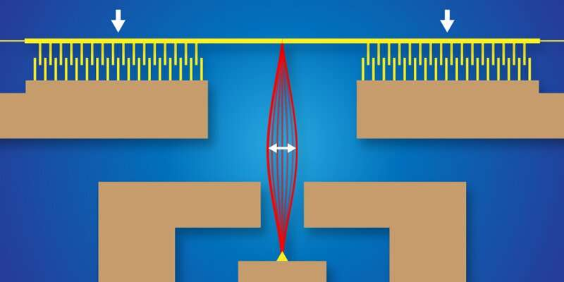 Controlling buckling in a nanoscale beam using electrostatic effects