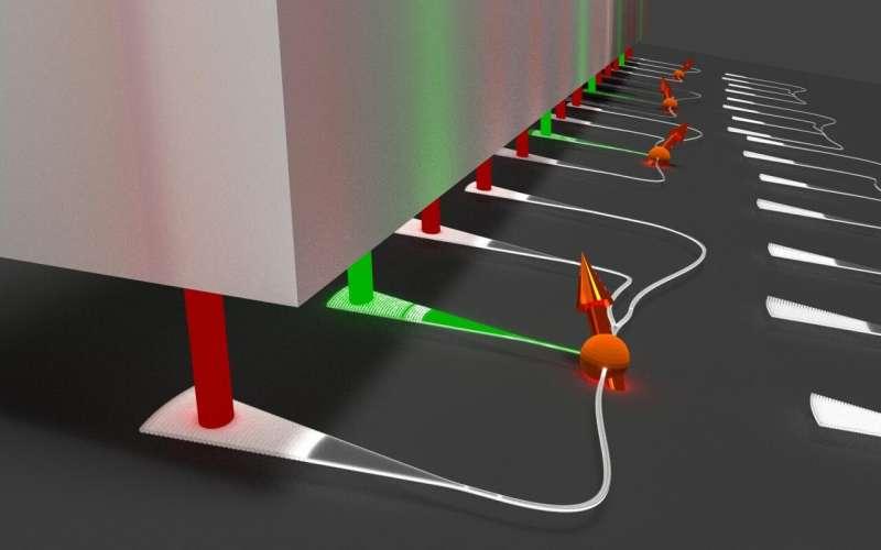 Controlling fully integrated nanodiamonds