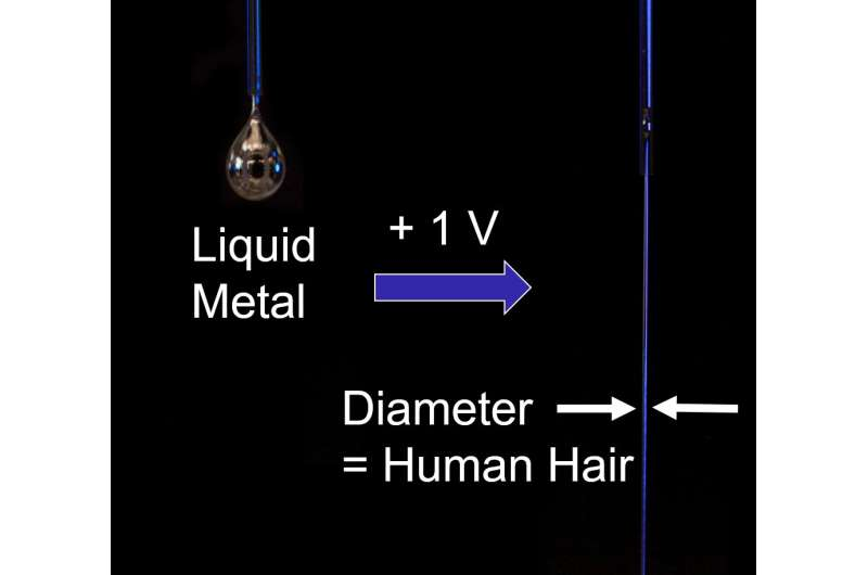 Controlling streams of liquid metal at room temperature
