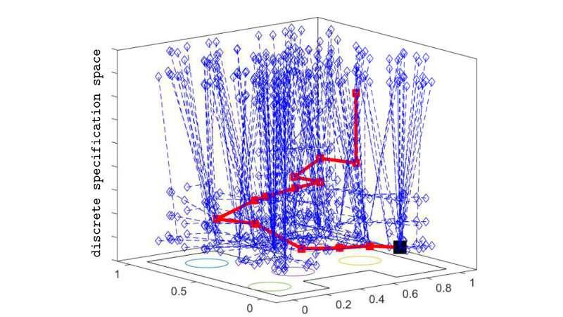 Coordinating complex behaviors between hundreds of robots