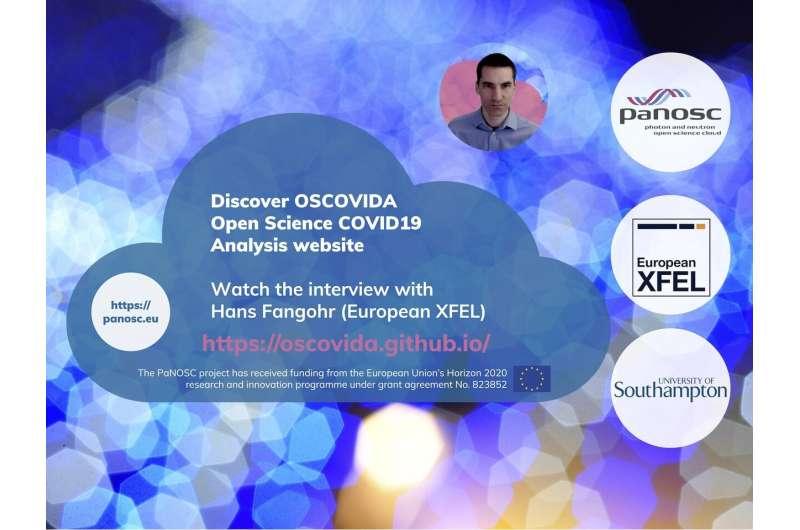 COVID analysis platform tracks data about COVID19 worldwide