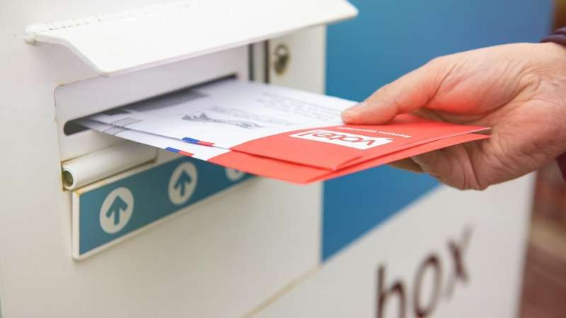 Does voting by mail increase the risk of voter fraud?
