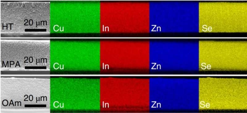 Efficient, 'green' quantum-dot solar cells exploit defects