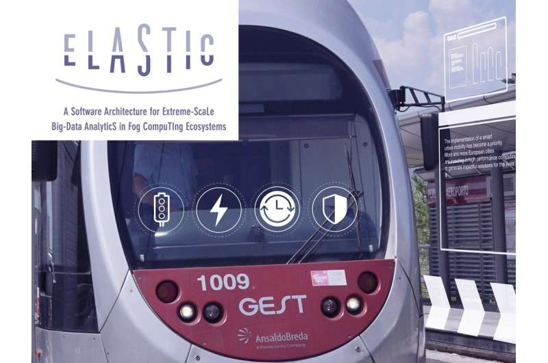 ELASTIC software architecture advances urban mobility in Florence