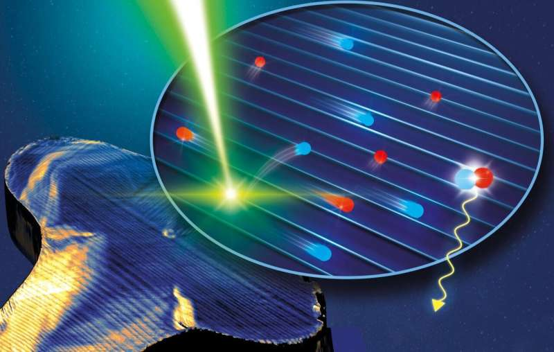 Electrons in the fast lane