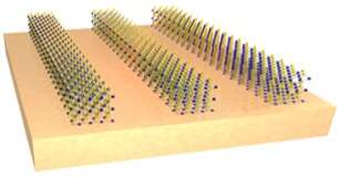 Engineers manipulate color on the nanoscale, making it disappear