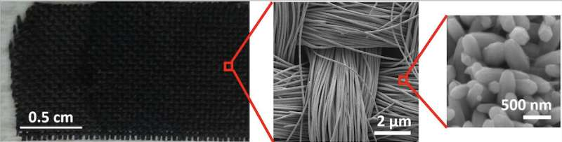 Engineer uses metal-oxide nanomaterials deposited on cloth to wipe out microbes