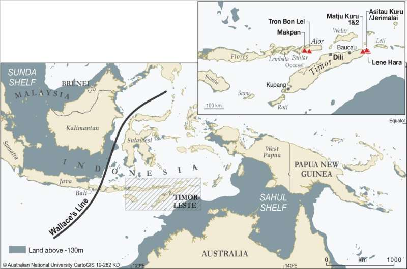 Evidence of Late Pleistocene human colonization of isolated islands beyond Wallace's Line