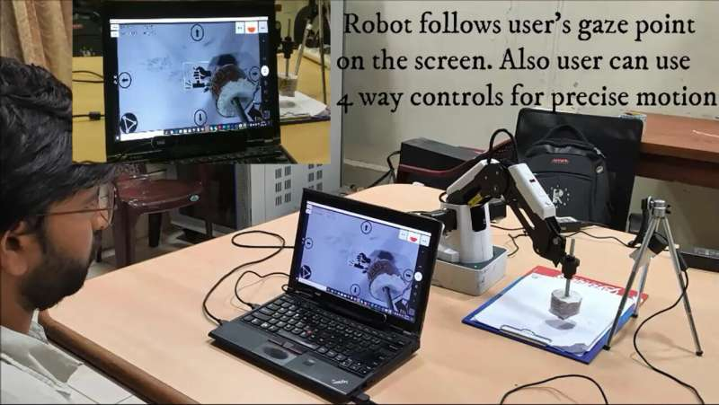 Eye gaze-controlled robotic arm for the speech and motor impaired