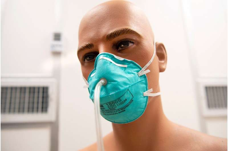 Face masks may not protect against coronavirus