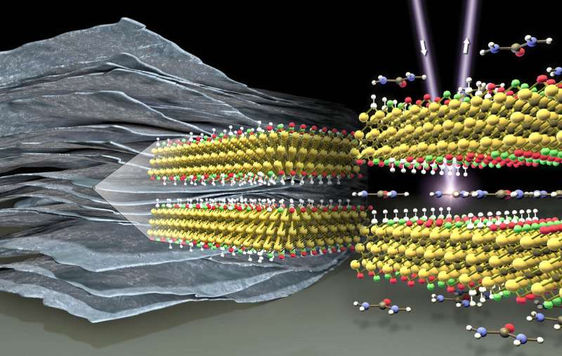 Fast and furious: New class of 2D materials stores electrical energy
