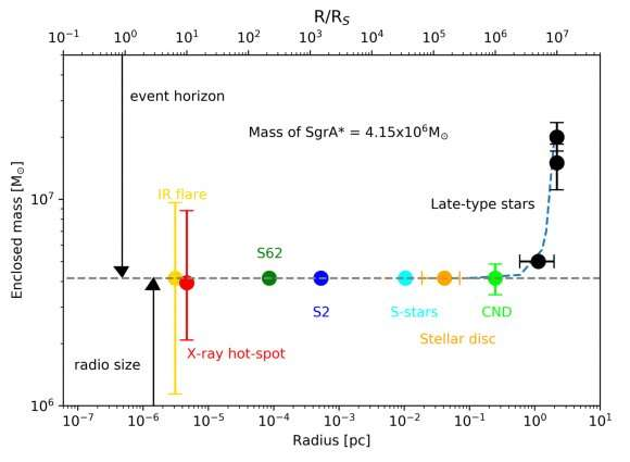 Fastest star ever seen is moving at 8% the speed of light
