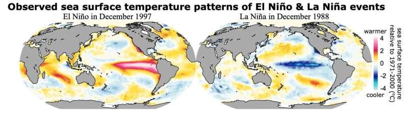 Fidelity of El Niño simulation matters for predicting future climate