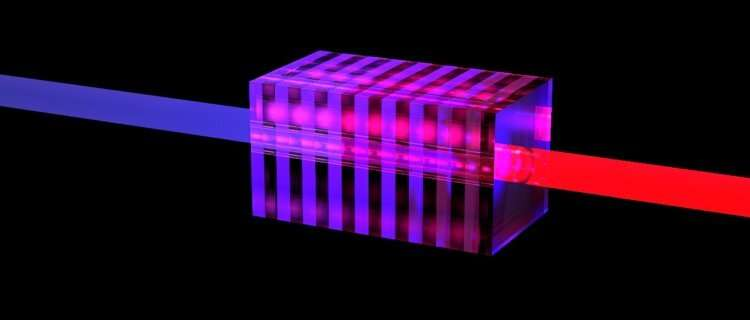 Fifty perfect photons for 'quantum supremacy'