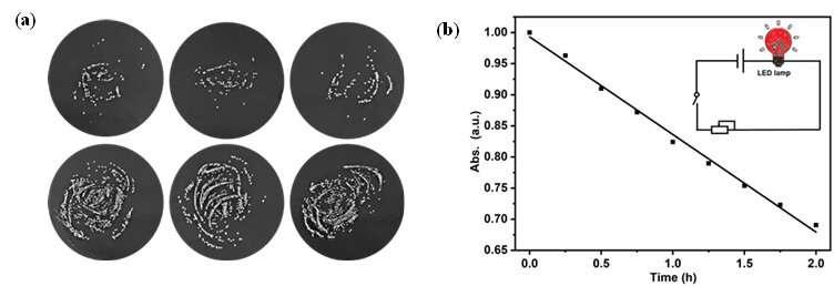 Film photosensitizer: High efficient singlet oxygen generation