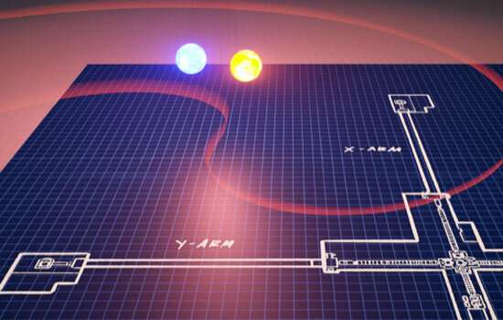 Finding NEMO – the future of gravitational-wave astronomy