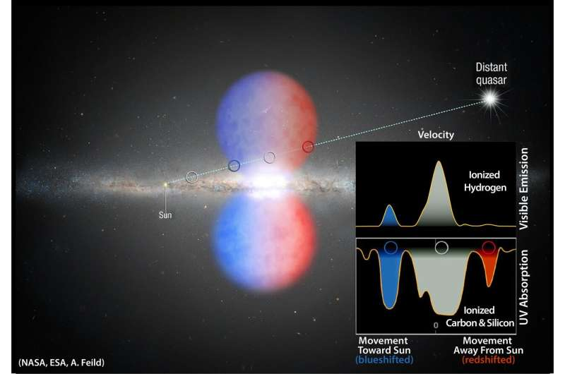 First optical measurements of Milky Way's Fermi Bubbles probe their origin