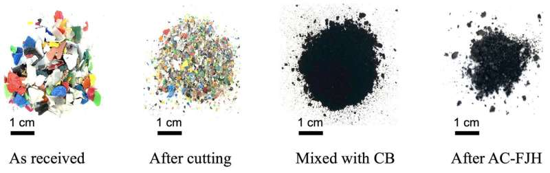 Flash graphene rocks strategy for plastic waste