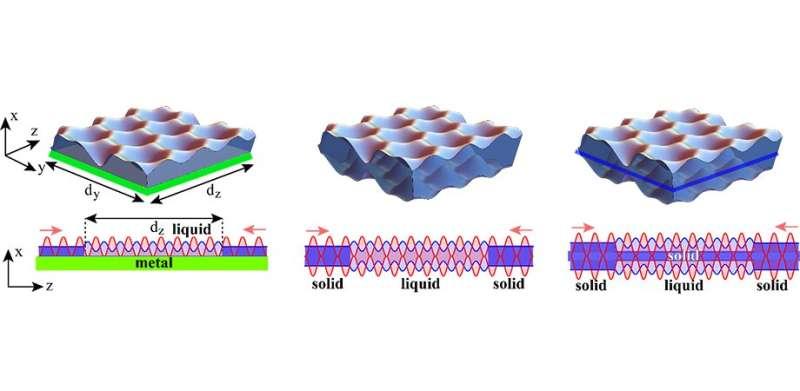 Flexible Photonic Crystal from Liquid Thin-Film Metasurface
