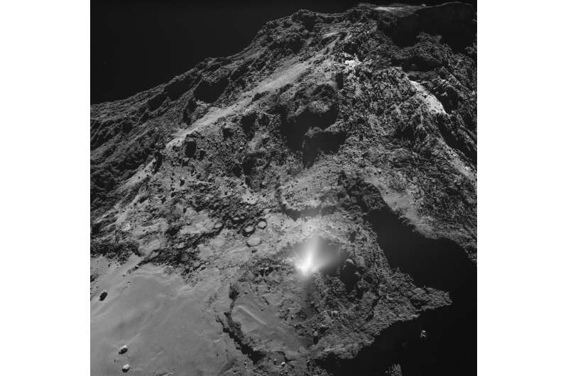Flight through the comet Chury's dust cloud resolves chemical mystery