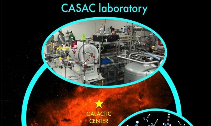 From lab to space: discovery of a new organic molecule in an interstellar molecular cloud