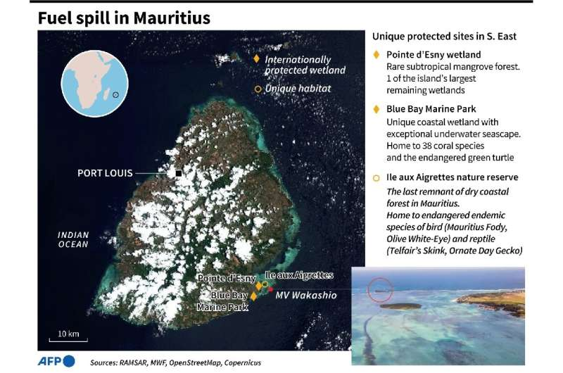 Fuel spill in Mauritius