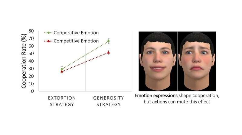 Future autonomous machines may build trust through emotion