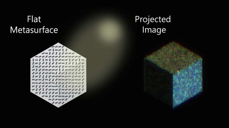 Generating colour 3D images with designed reflective metasurfaces under incoherent illumination