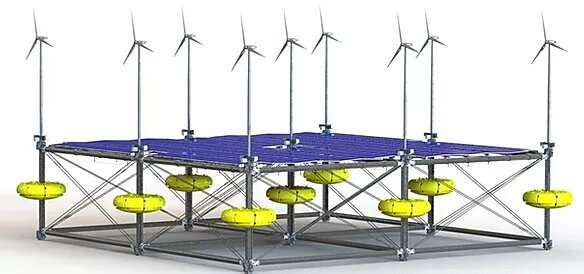 German firm introducing game-changing solar-wind-wave energy platform