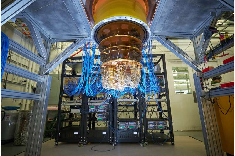 Google conducts largest chemical simulation on a quantum computer to date