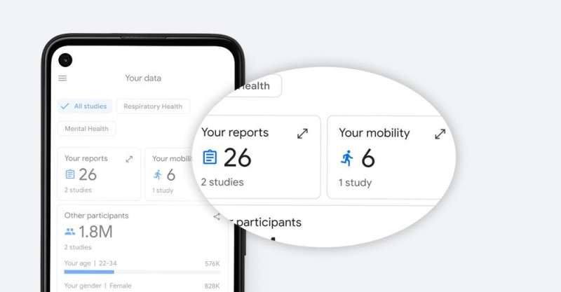 Google, Harvard unveil Android medical research app