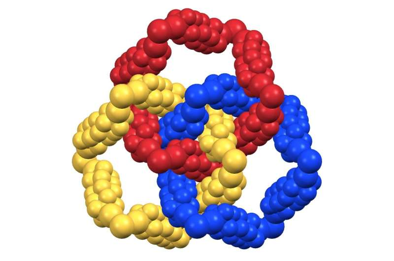 Green chemistry: Politecnico di Milano publishes in Chem