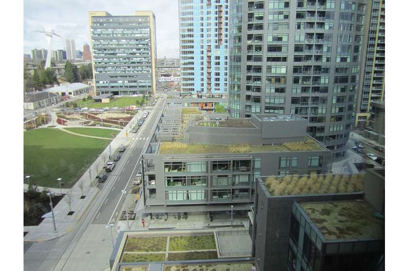 Green infrastructure provides benefits that residents are willing to work for, study shows