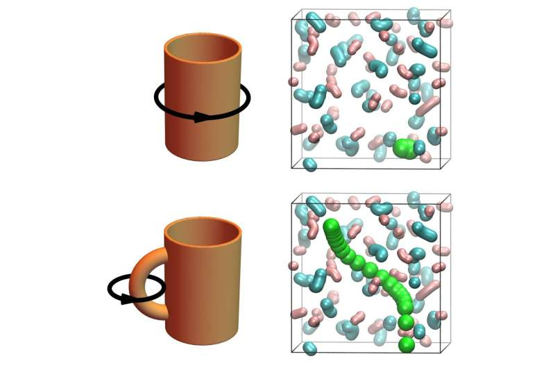 Handles and holes in abstract spaces: how a material conducts electricity better