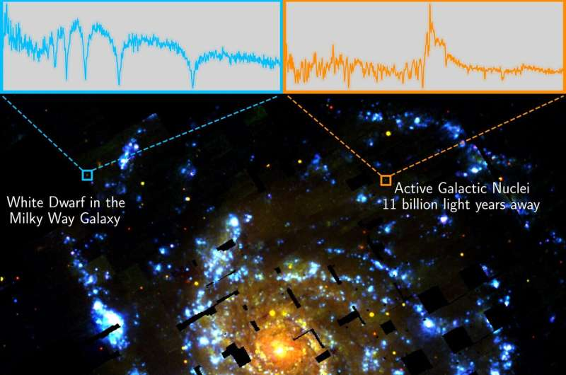 HETDEX project on track to probe dark energy