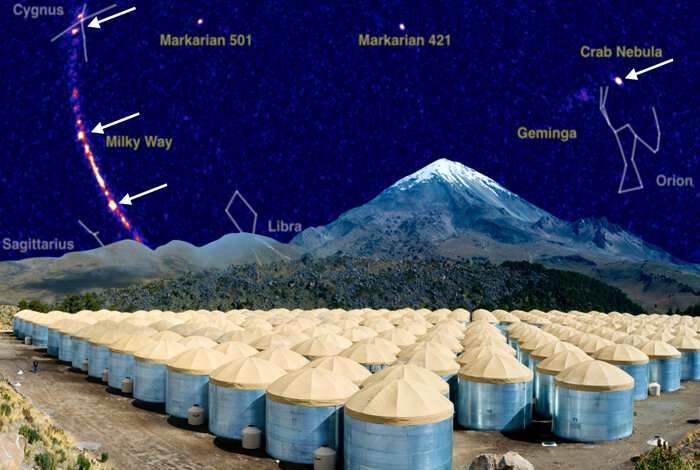 High Altitude Water Cherenkov Observatory tests speed of light